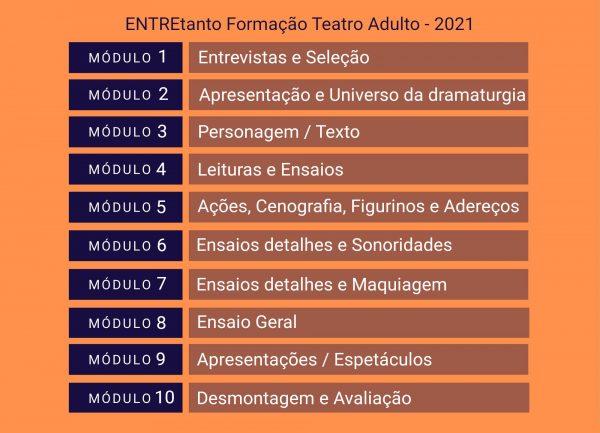 formacao_20201_modulos